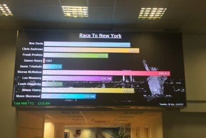 LED DISPLAY SHOWING SALES FORECAST